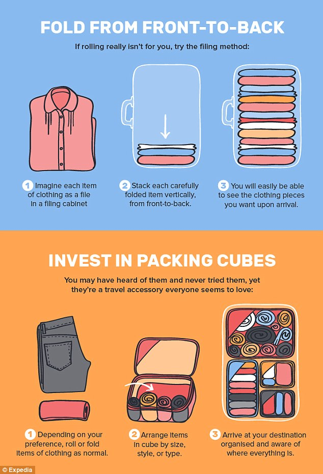 packing tips infographic expedia2.jpg